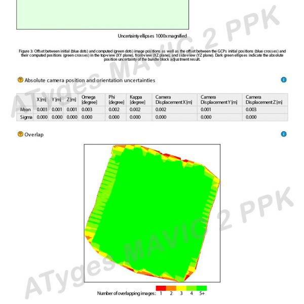 Informe de calidad 02 Mavic 2 PPK